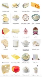 dairy-food