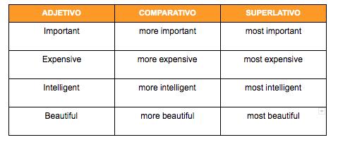 ejemplo-superlativo-y-comparativo